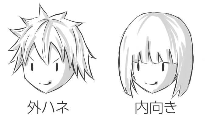 キャラの髪型による違い