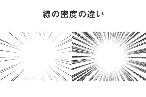 集中線の密度の違い