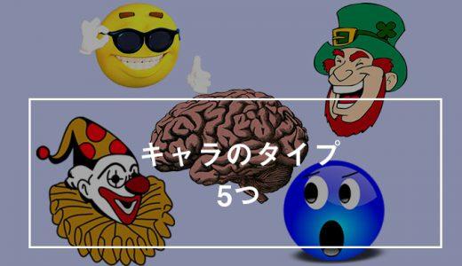 キャラクター設定するときに役立つ5つのタイプ