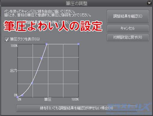 筆圧グラフよわい