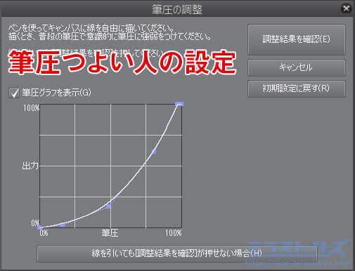 筆圧グラフ強い