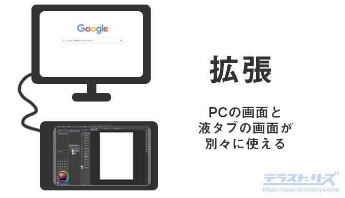 PCモニターの拡張