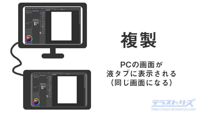 PCモニターの複製