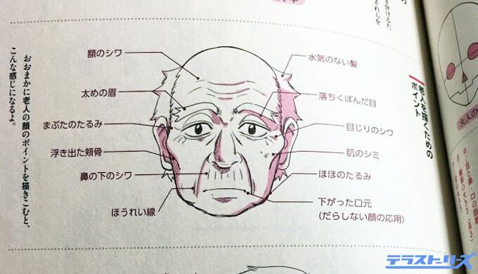 老人の描き方