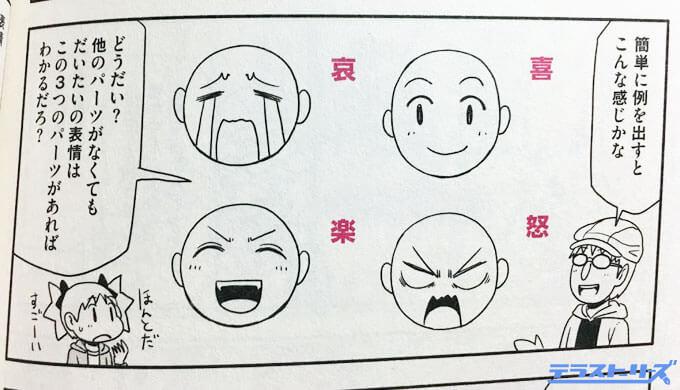 表情の描き方