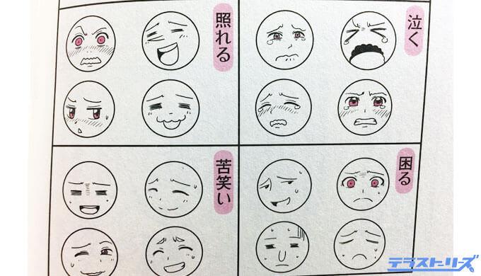 表情の一覧