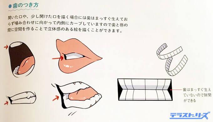 口の描き方