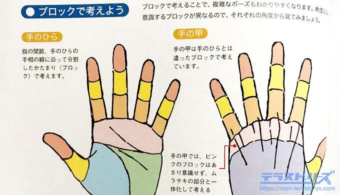 加々美高浩が全力で教える手の描き方01