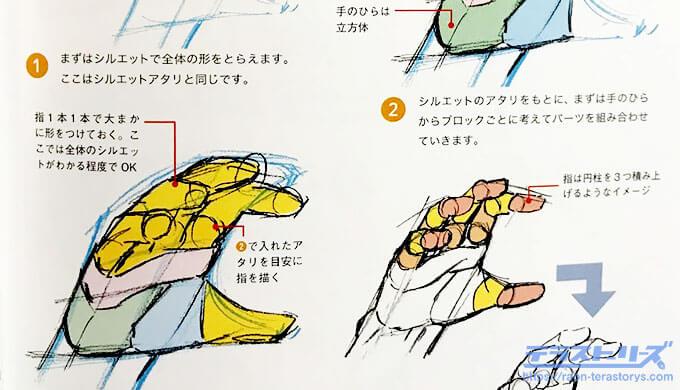 加々美高浩が全力で教える手の描き方02