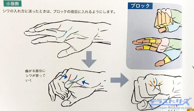 加々美高浩が全力で教える手の描き方05
