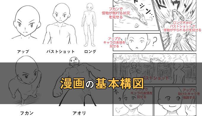 漫画の基本構図