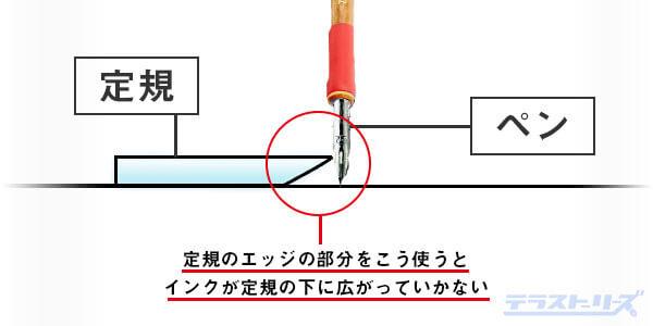 効果線を引く定規の使い方01
