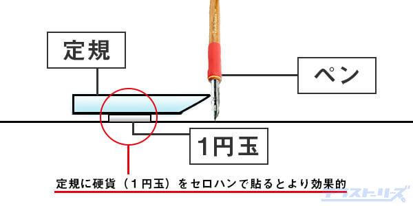 効果線を引く定規の使い方02