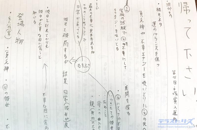 マンガの乱読・研究・分析