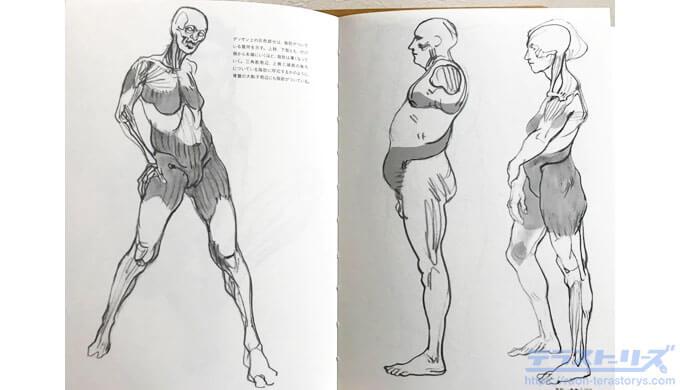 モルフォ人体デッサン258,259ページ