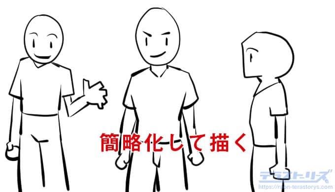 ペンタブの練習法1-2