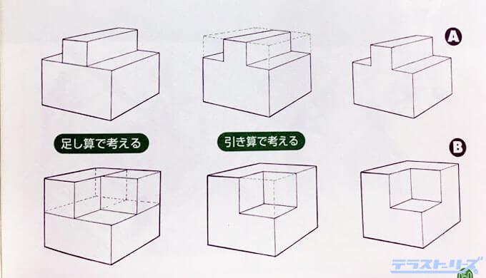 いろんな形の建物を描く