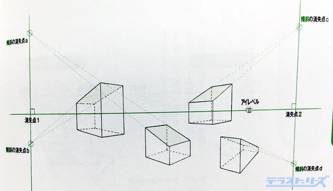 背景の傾斜の描き方