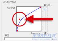 xp-penのかかる筆圧が弱い設定